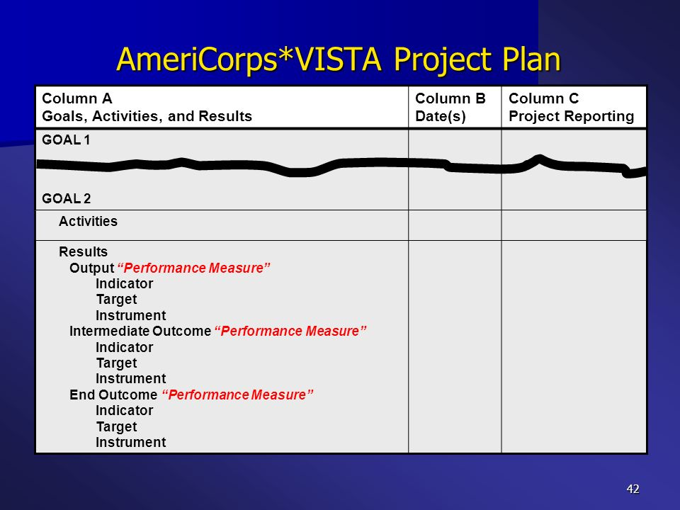AmeriCorps*VISTA Project Plan