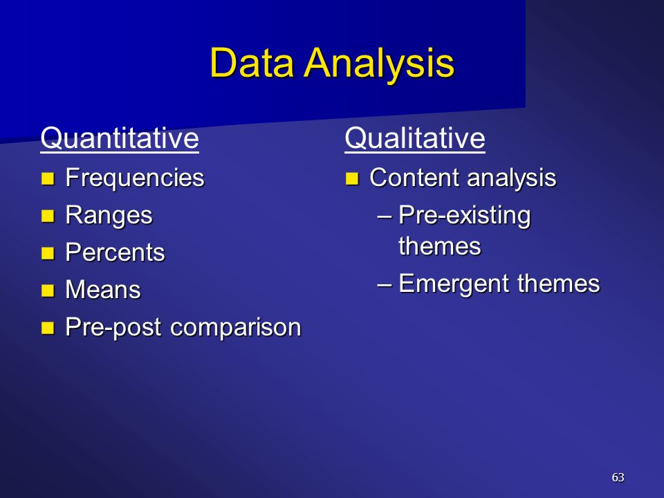 Data Analysis Quantitative Qualitative Frequencies Ranges Percents