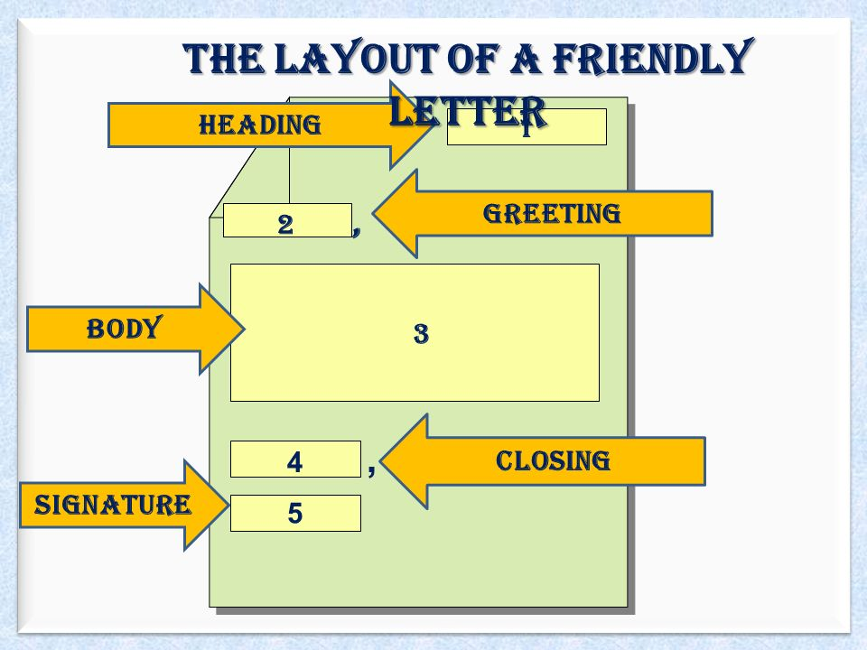 friendly letter writing guide ppt video online download