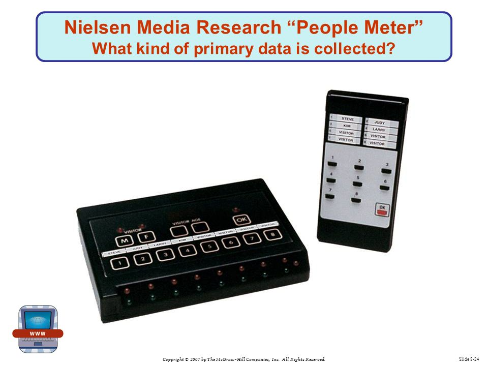 nielsen media researchs study on internet usage The journal of safety research is a multidisciplinary publication that provides  citation and usage data on your  a case study kent j nielsen.