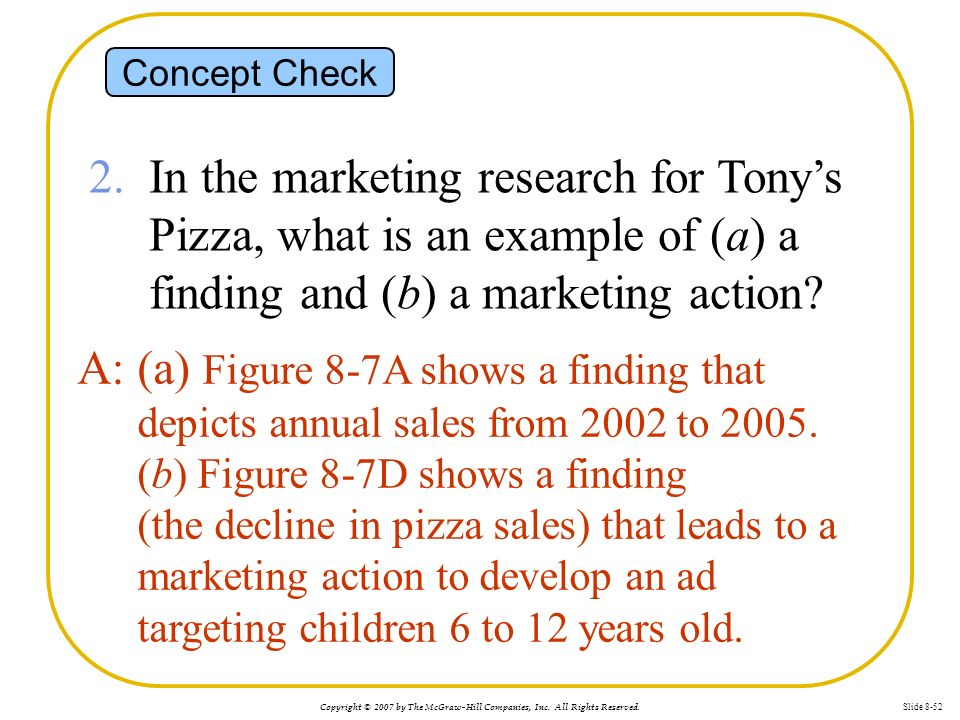 Sales and Marketing Hell Pizza Report