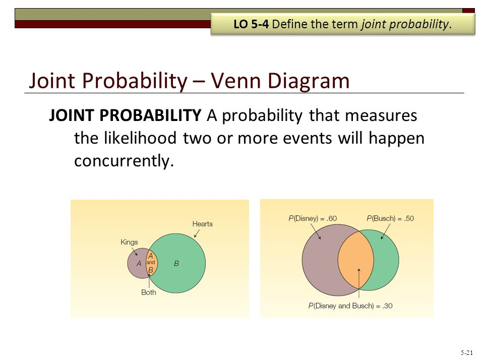 A survey of probability concepts ppt video online download 21 joint probability venn diagram ccuart Gallery