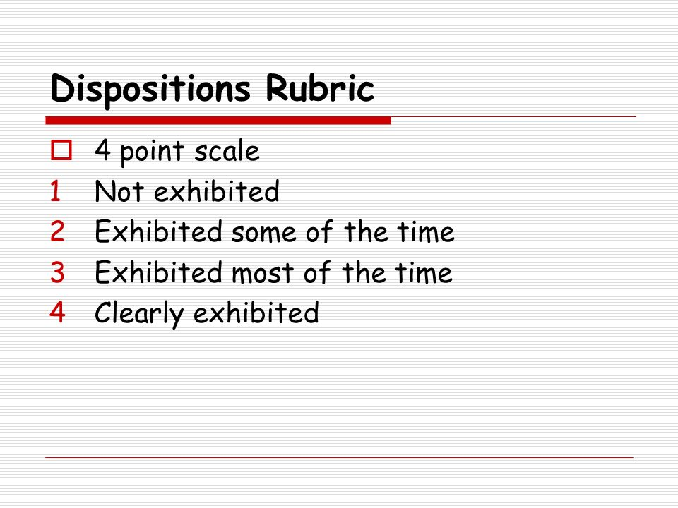 Dispositions Rubric 4 point scale Not exhibited