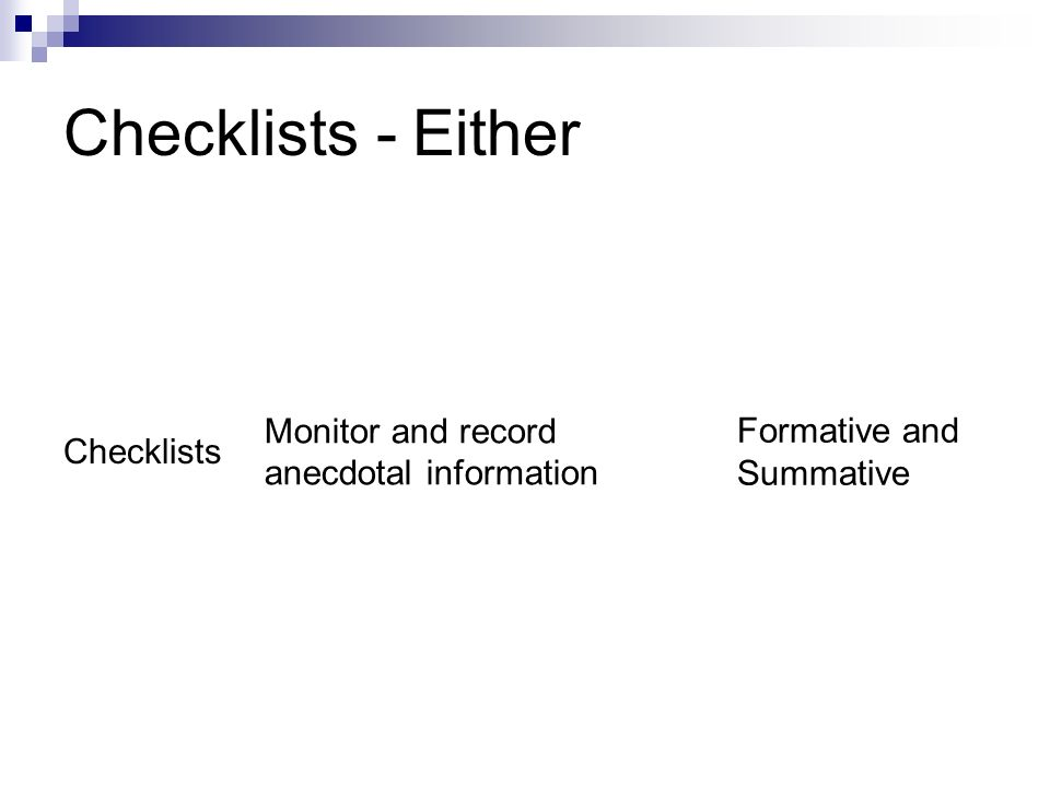 Checklists - Either Checklists Monitor and record