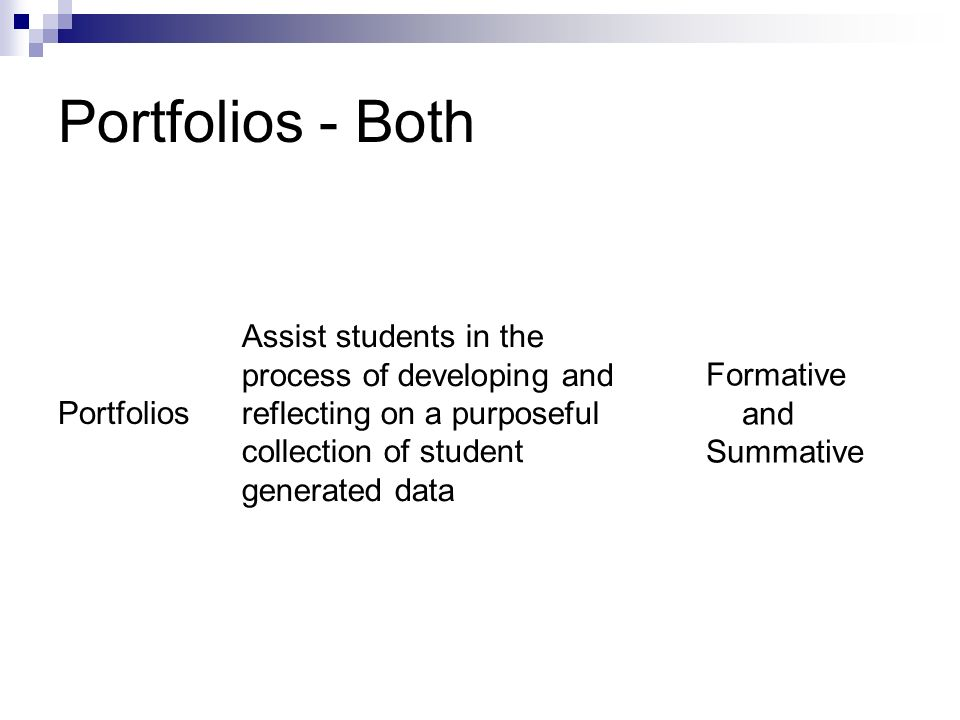 Portfolios - Both Portfolios Assist students in the