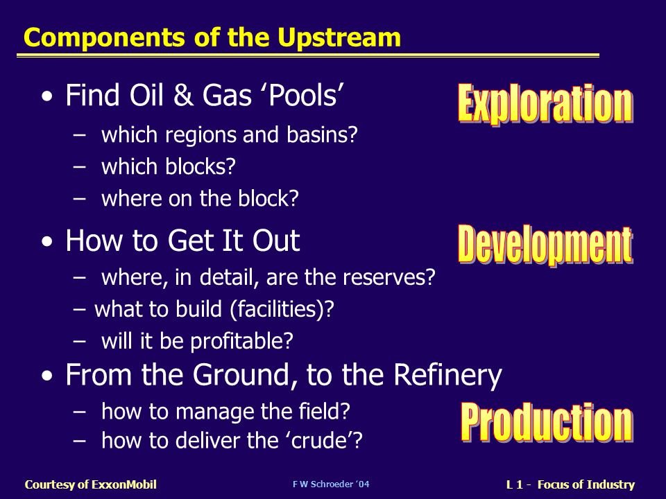 Components of the Upstream