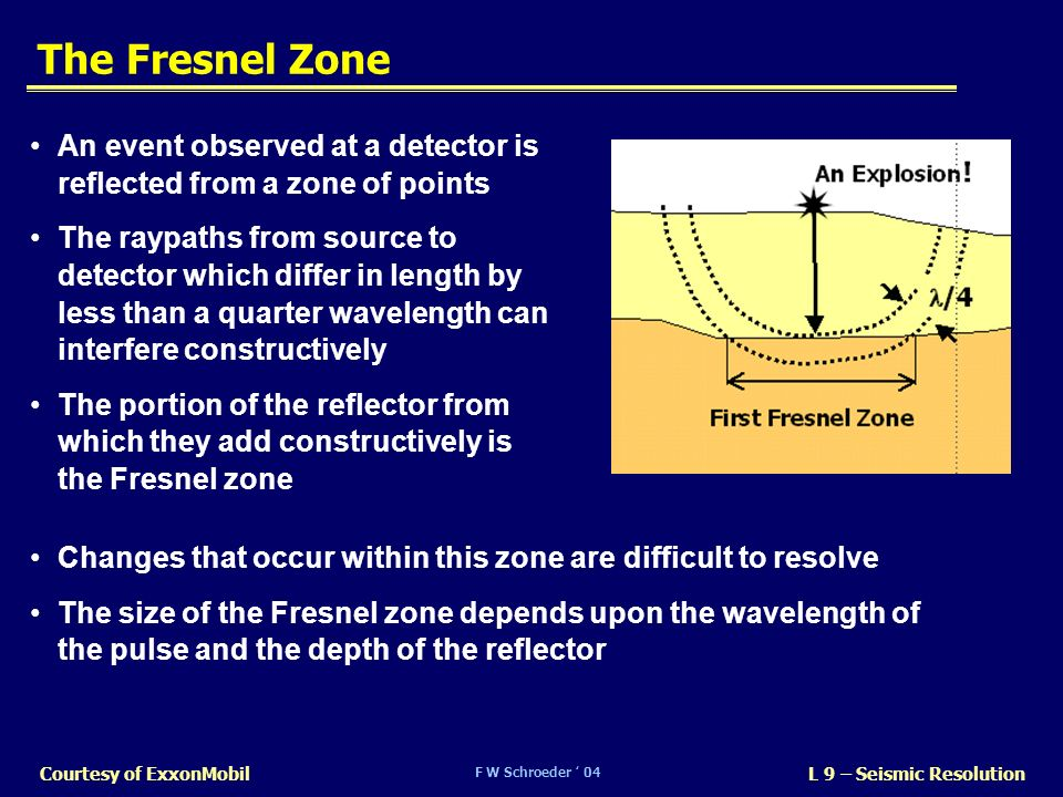 The Fresnel Zone An event observed at a detector is reflected from a zone of points.