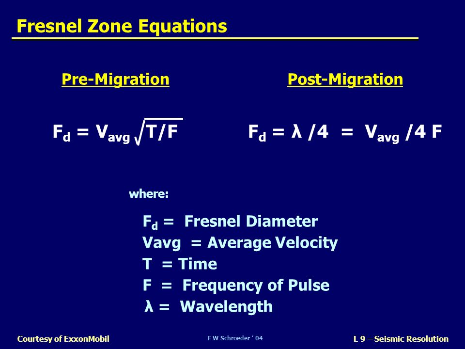 Fresnel Zone Equations
