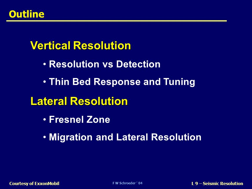 Vertical Resolution Lateral Resolution Outline Resolution vs Detection