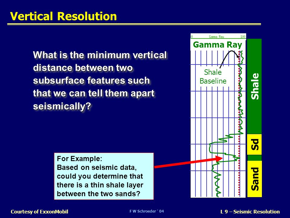 Vertical Resolution Gamma Ray. What is the minimum vertical distance between two subsurface features such that we can tell them apart seismically