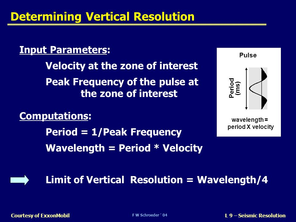 Determining Vertical Resolution