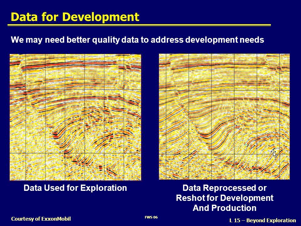 Data Used for Exploration Reshot for Development