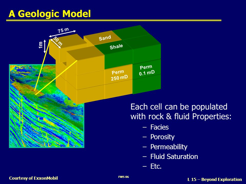 A Geologic Model 1m. 75 m. Perm. 250 mD. Sand. Shale. 0.1 mD. 50 m. Slide 16. Each cell in the model is assigned rock and fluid properties: