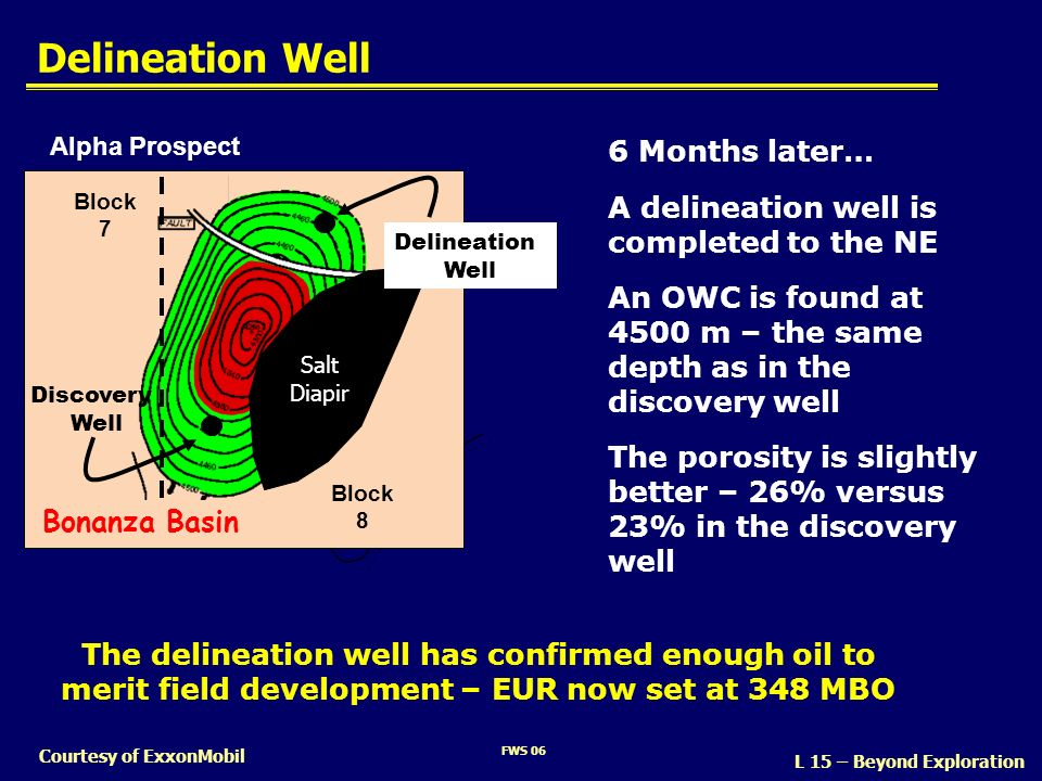 Delineation Well 6 Months later…