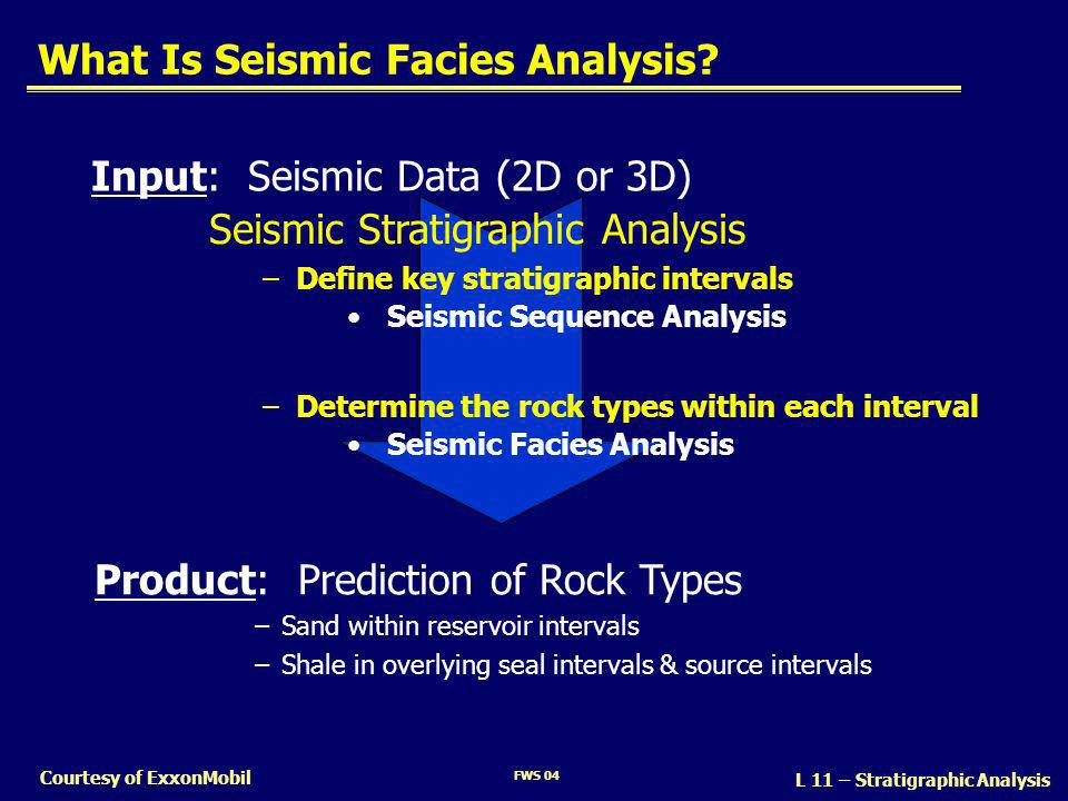 What Is Seismic Facies Analysis