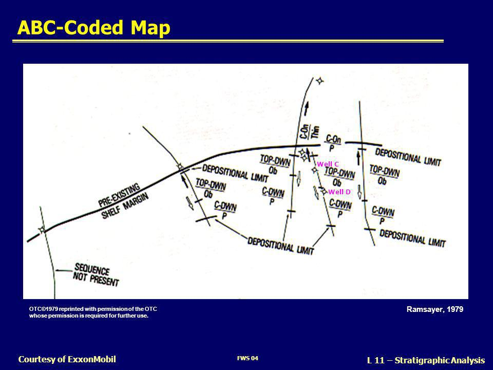 ABC-Coded Map Well C. SLIDE 17. We have given you the base map with the codes posted for the Woodbine interval - our zone of interest.