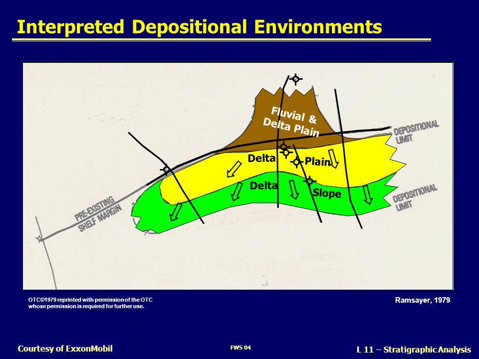 Interpreted Depositional Environments