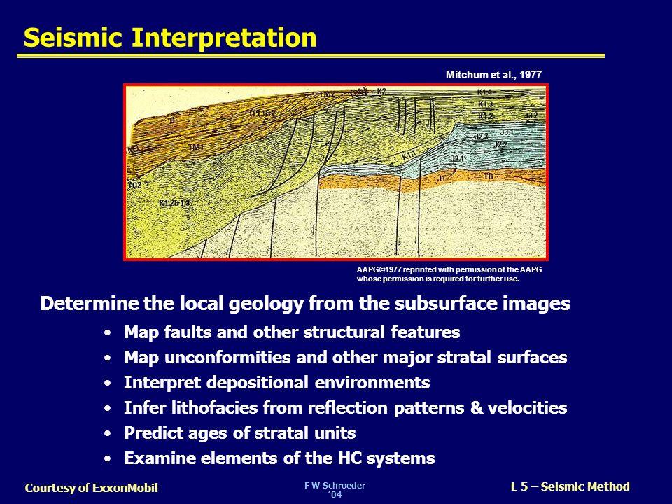 Seismic Interpretation