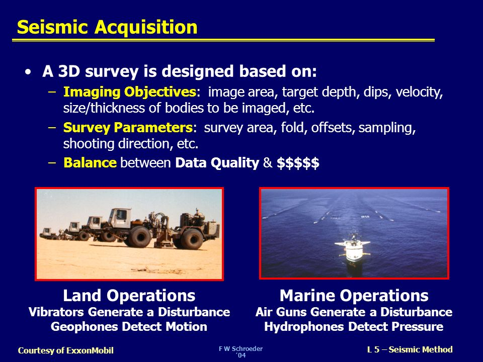 Seismic Acquisition A 3D survey is designed based on: Land Operations