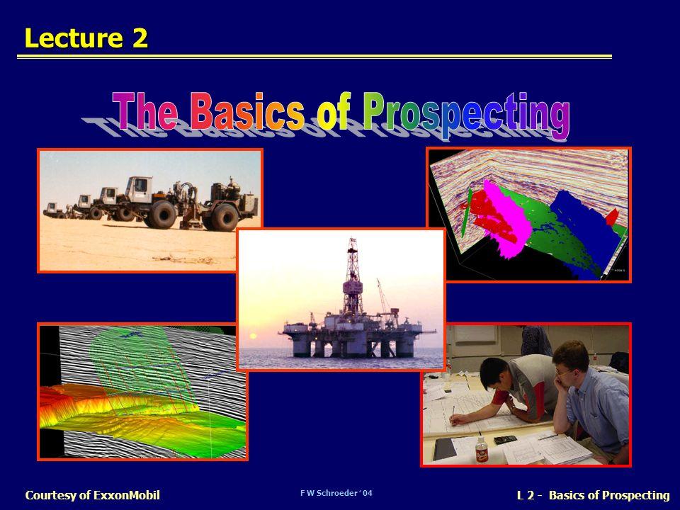 The Basics of Prospecting