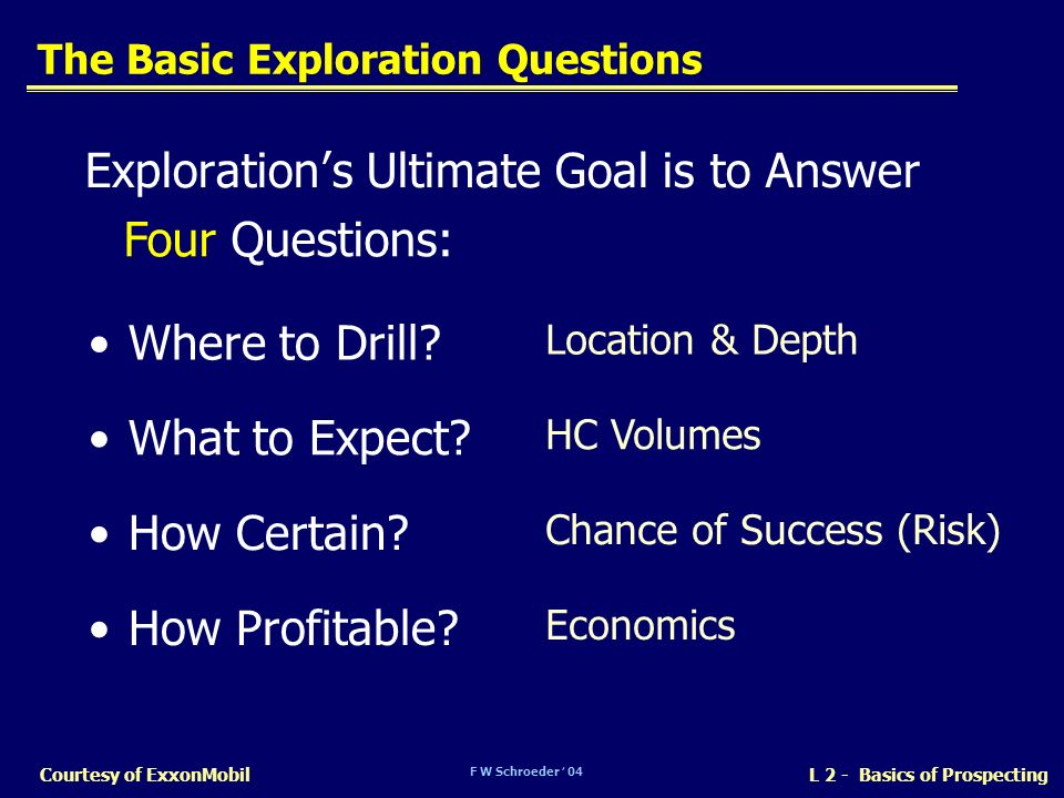 The Basic Exploration Questions