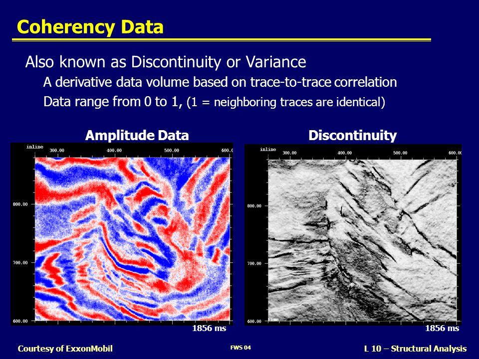 Coherency Data Also known as Discontinuity or Variance