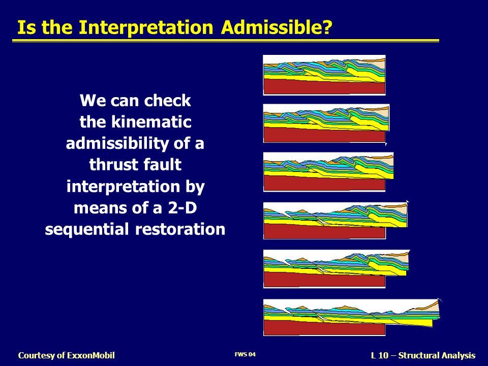 Is the Interpretation Admissible