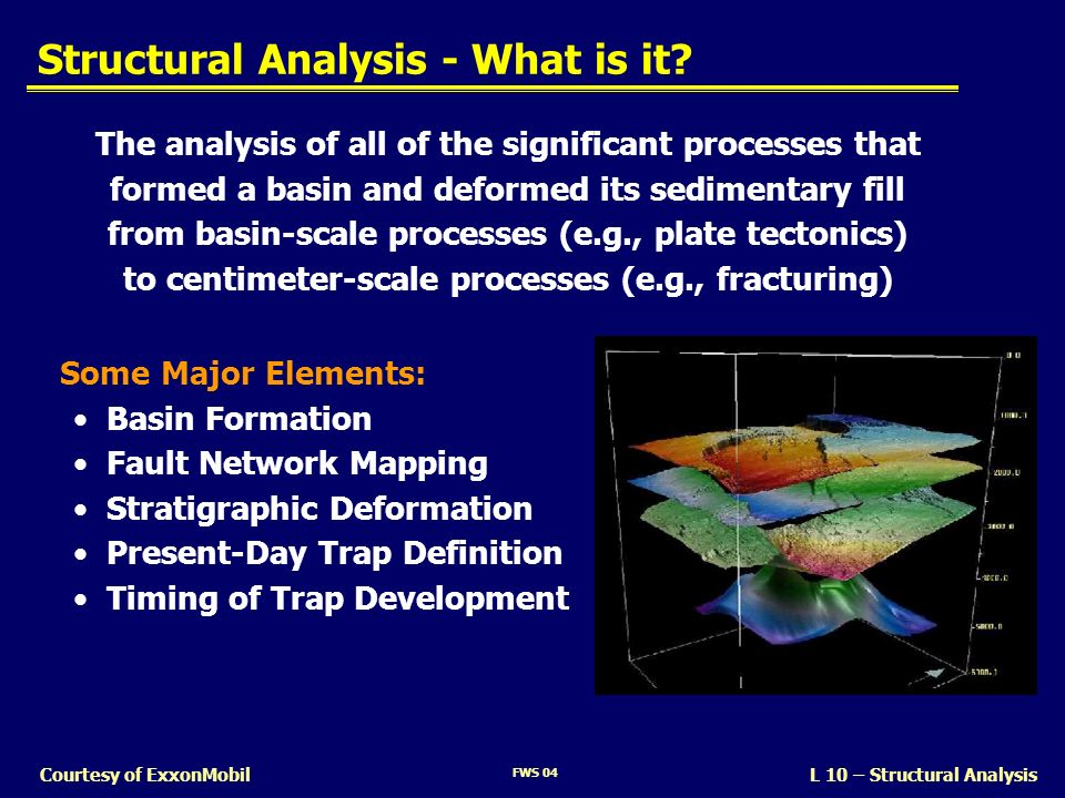 Structural Analysis - What is it