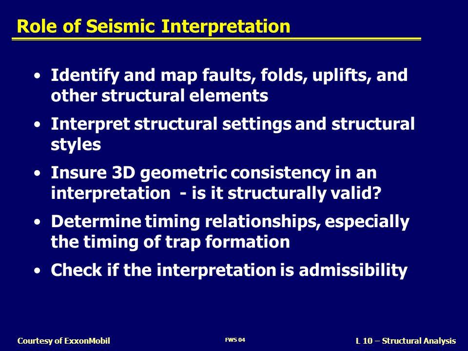 Role of Seismic Interpretation