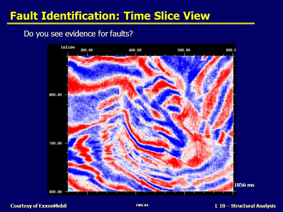 Fault Identification: Time Slice View