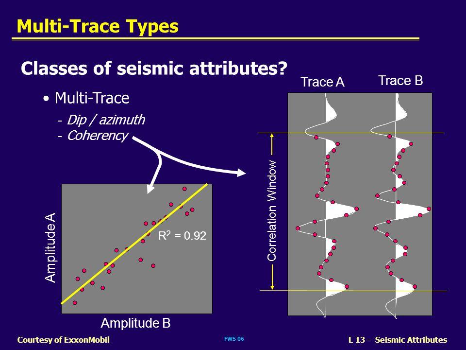 Classes of seismic attributes