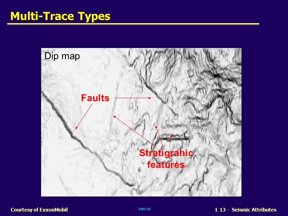Multi-Trace Types Dip map Faults Stratigrahic features