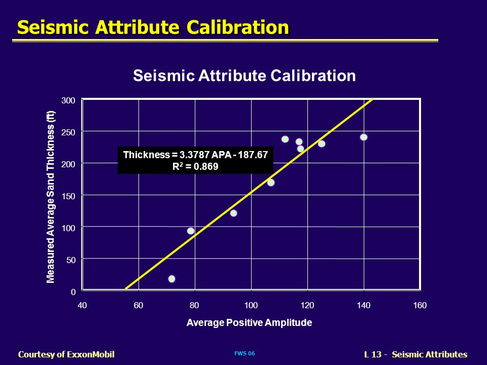 Seismic Attribute Calibration