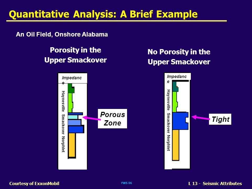 Quantitative Analysis: A Brief Example