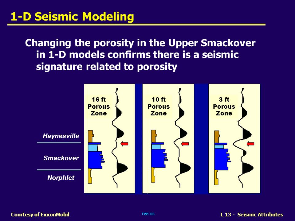 1-D Seismic Modeling Changing the porosity in the Upper Smackover in 1-D models confirms there is a seismic signature related to porosity.