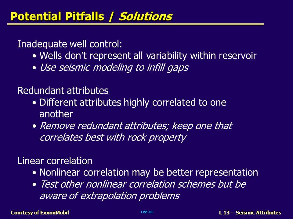 Potential Pitfalls / Solutions