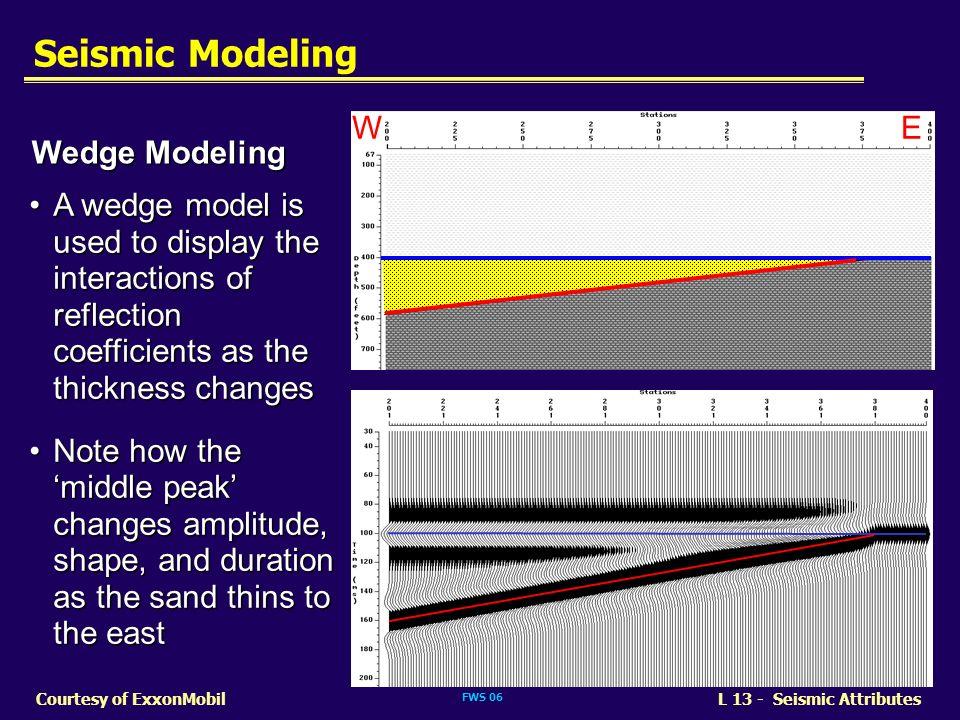 Seismic Modeling W E Wedge Modeling