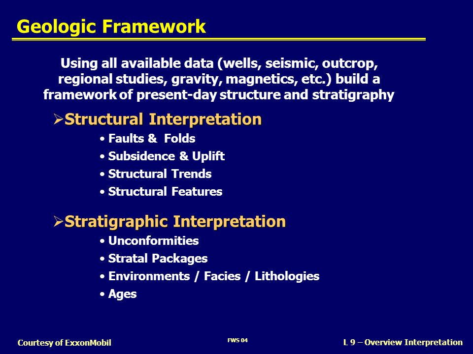 Geologic Framework Structural Interpretation