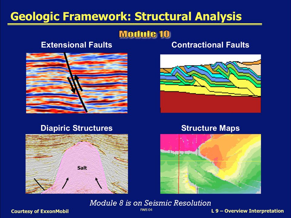 SLIDE 6 Module 10 focuses on structural interpretation. We will look at different types of faults (extensional, compressional, strike-slip)