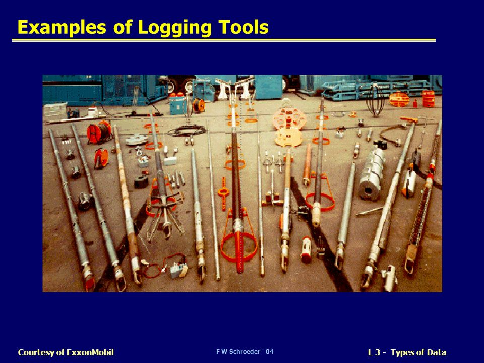 Examples of Logging Tools