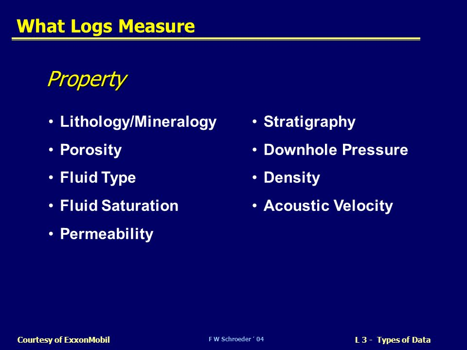 Property What Logs Measure Lithology/Mineralogy Porosity Fluid Type