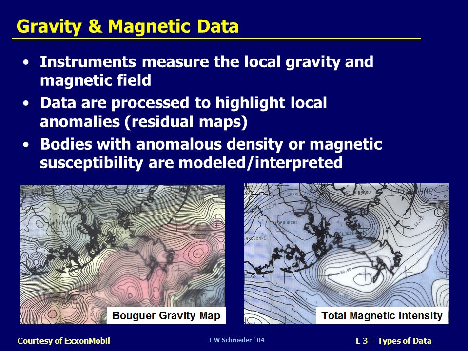 Gravity & Magnetic Data
