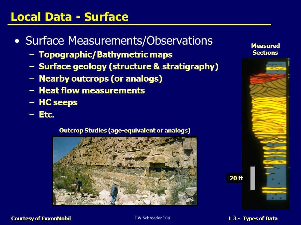Outcrop Studies (age-equivalent or analogs)