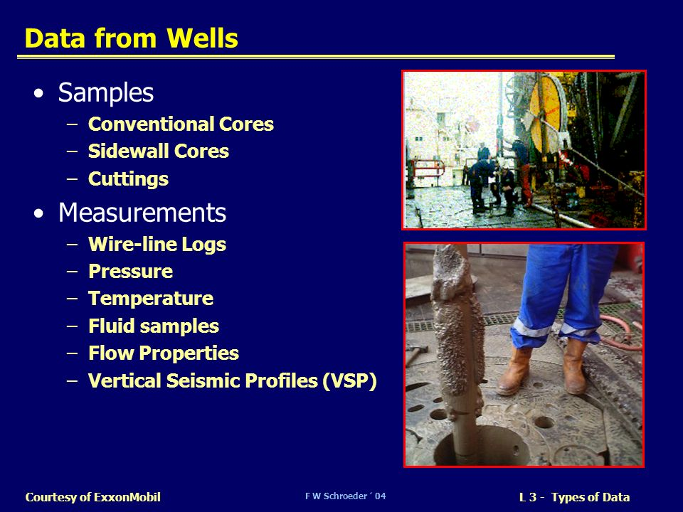 Data from Wells Samples Measurements Conventional Cores Sidewall Cores