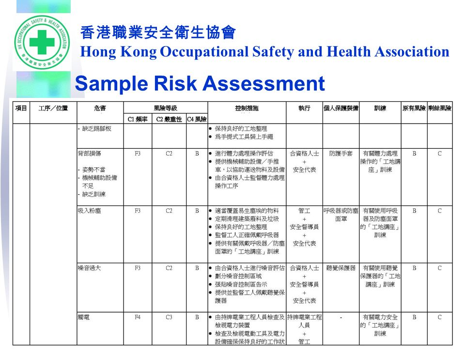 Hong Kong Occupational Safety And Health Association  Ppt Video
