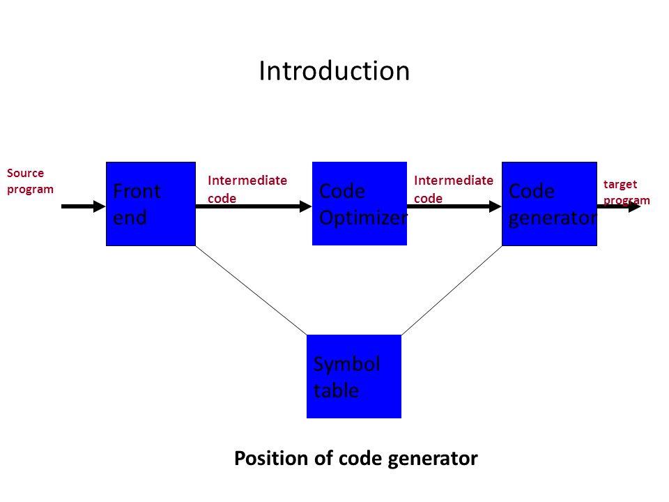 Code Generation. - ppt download