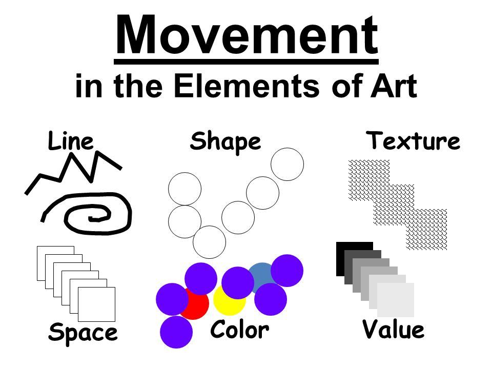 Elements Of Movement : In this lesson you will learn about the elements of art