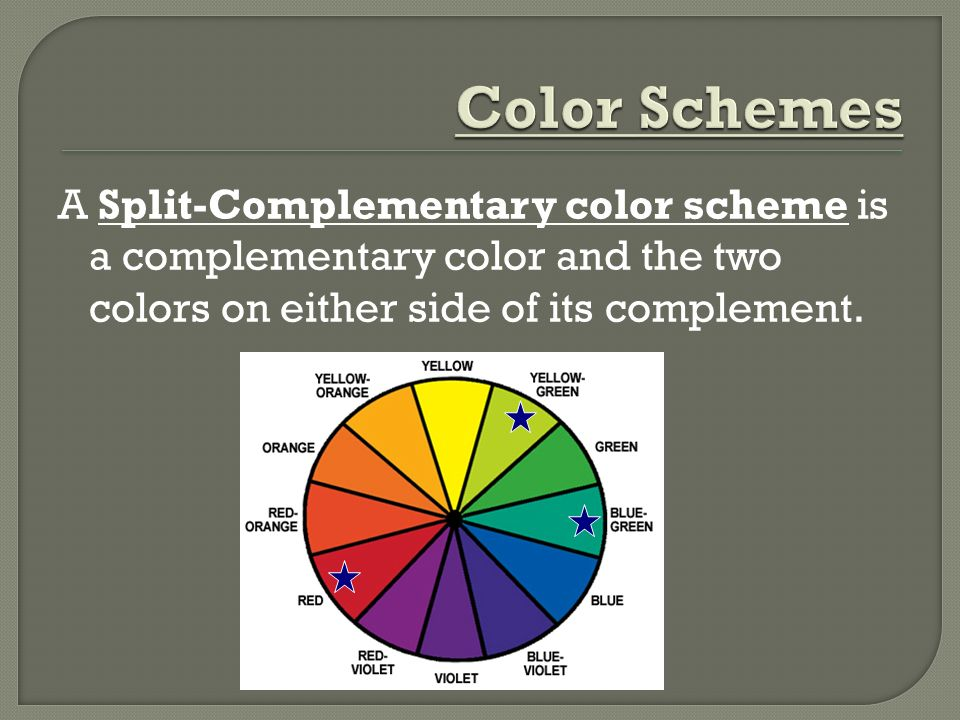 Color Schemes A Split-Complementary color scheme is a complementary color and the two colors on either side of its complement.