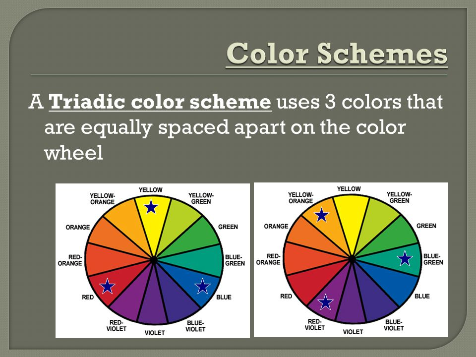 Color Schemes A Triadic color scheme uses 3 colors that are equally spaced apart on the color wheel