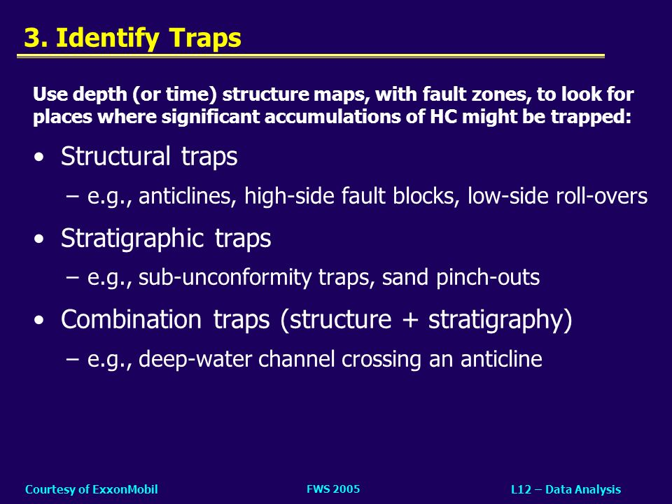 Combination traps (structure + stratigraphy)